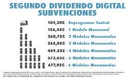 Segundo Dividendo Digital Subvenciones